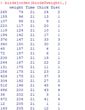differentiate between sorted sort vector in r sort table in r rstudio ascending order how to sort data in r dataframe sort by index how to sort a table in r sort data in r order r dataframe sort dataframe in r order by data sort function r
