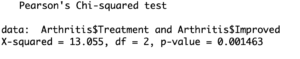 pearson's chi squared test in r; view of sample results. medical example.