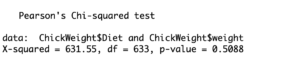 chi square test in r code sample output; same approach can be used for larger tables to run a chi square test in r goodness of fit. Results include pearson's chi squared test in r statistics.