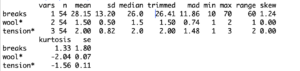 results of the summary statistics function in r; how to make a summary statistics table in R