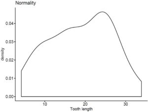 We've shown you how to calculate z statistic in R; you should keep a very careful eye on normality as well.