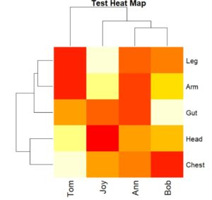 how to create heatmaps in r. part of our larger series on graphs, addressing a way to make heatmap in r.