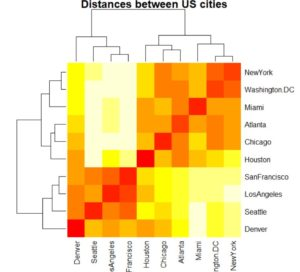 making a heatmap in r. creating a heatmap data frame r. how to make heatmaps. heatmap colors r