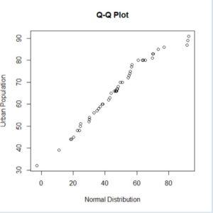 how to create a quantile-quantile plot