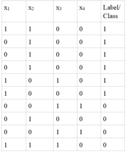 complete.cases in r  using na.omit to all rows  omit values  removing incomplete cases  fix data with complete.cases  complete cases fix  how to use complete cases in r